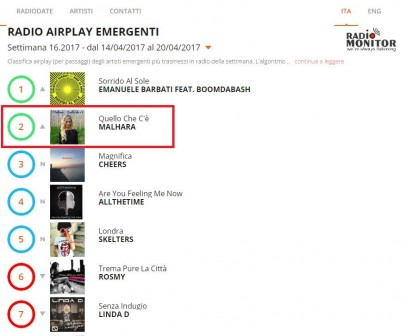 RADIO AIRPLAY EMERGENTI
